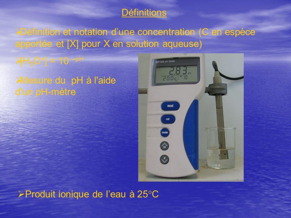 Définitions Définition et notation d'une concentration (C en espèce apportée et [X] pour X en solution aqueuse)